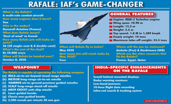 Will Rafale be a 'game changer' for India?